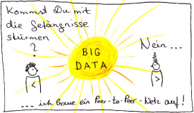 Cartoon zu Bigdata